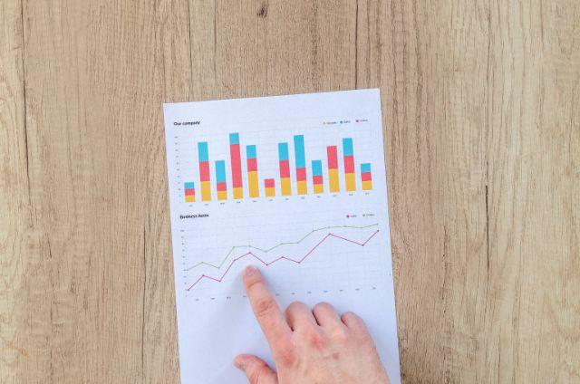 grafico inversion negocio